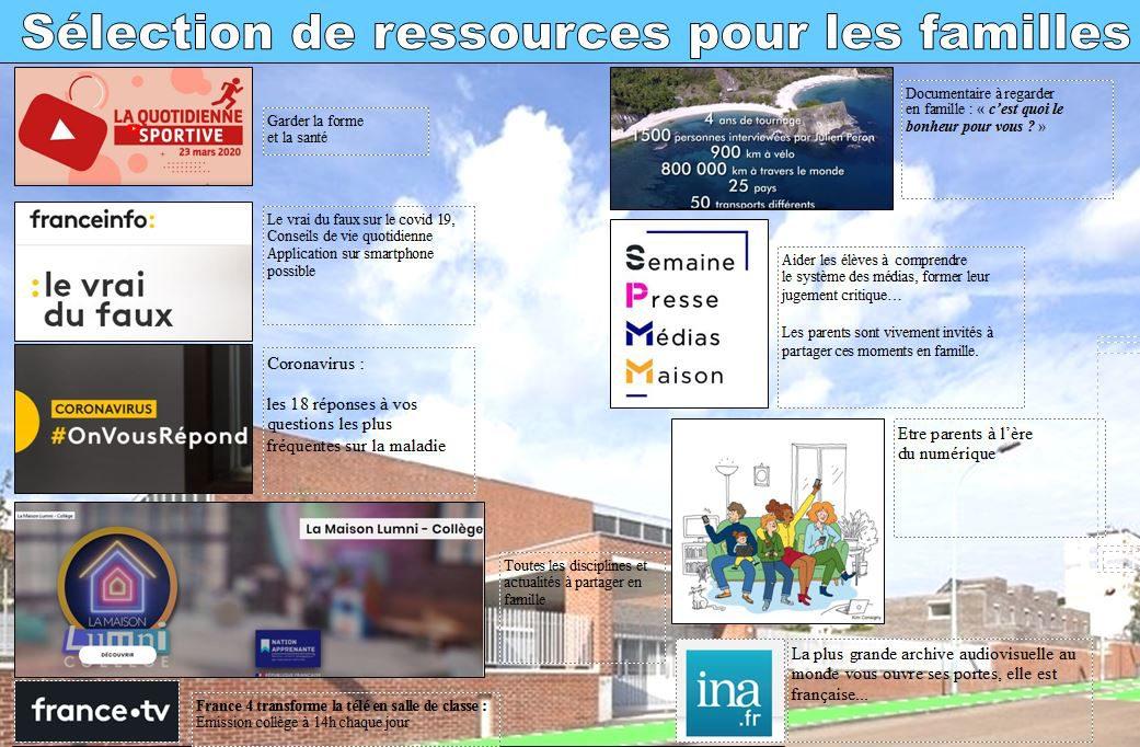 selection ressources familles.JPG